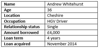 Profile of borrower Andrew Whitehurst